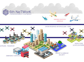 Nieuw platform maakt drones vlot beschikbaar voor zakelijke toepassingen
